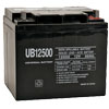 Sealed-Lead-Acid-Batteries