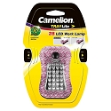 28 LED Worklight Pink Digital Camo